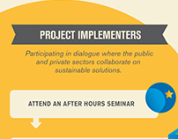 USAID Microlinks Poster // Print + Infographic