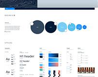 Free Figma Design System UI