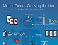 Citrix - Mobile Trends Crossing the Line Infographic