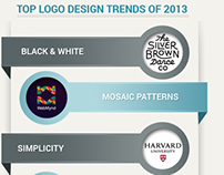 Unveiling the Top Logo Design Trends of 2013