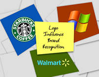 How does Logo Influence Brand Perception for the Public