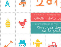 Chicken Data Booklets