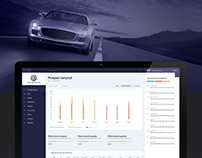 Car fleet management interface