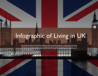 INFOGRAPHIC OF LIVING UK