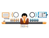 Prezi Presentation - iVolve