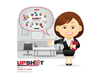 Prezi Presentation - Upshot Training