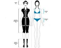 La evolución del traje de baño