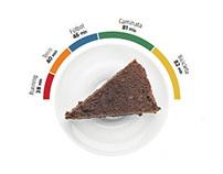 Cuánto cuesta quemar estas calorías