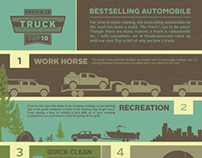 Infographic for ROADLOANS.COM