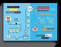 AdGates Infographic