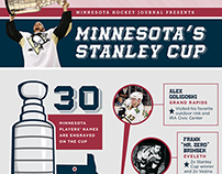 Minnesota's Stanley Cup Infographic