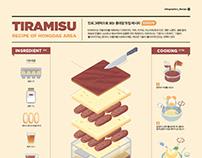 2019_10 Infographics_Recipe : Tiramisu