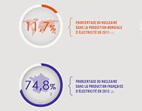 CNRS - L'énergie nucléaire dans le monde