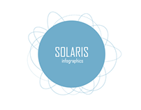 SOLARIS INFOGRAPHIC