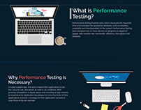 Our web page for performance testing