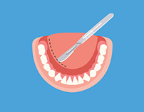 Dentist's Surgery Guide