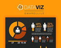 DataViz / Infographics [ FREE ]