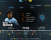 Manchester City FC Second Screen App iPad