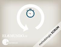 metodología SCRUM