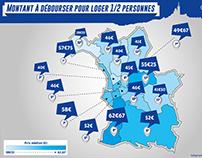 Montant à débourser pour loger 1/2 pers. à Marseille