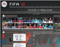 FIFA 12 ¿Ficción o Realidad?