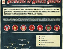 Marvel Heroes Infographic