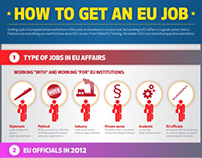 Tips to get a Job in Eu infographic