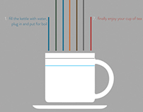 Guide To Making a Cup of Tea