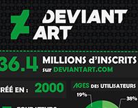 Infographie - Deviantart