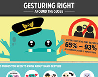 Gesturing Right