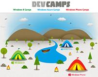 DevCamps