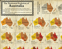 Down Under – Infographic Series