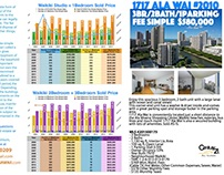 OPEN-HOUSE BROCHURE (1717 ALA WAI)