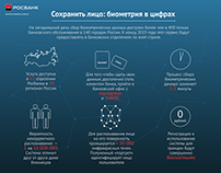 Infographic. Biometrics
