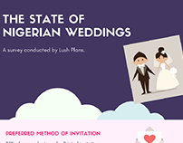 The State of Nigerian Weddings