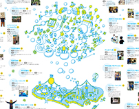 Tokyo Playday 2016 Report