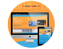 Anywayanyday & Citibank landing page