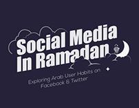Social Media In Ramadan | Infographic