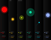 Trends Visualizer