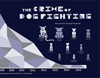 The Crime of Dog Fighting