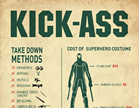 Kick-Ass Infographic Movie Poster