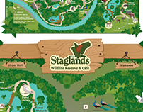 Staglands