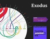 Exodus | Visualizing Refugee data