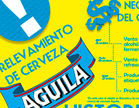 Infografía Cerveza Águila