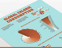 Global Calorie Consumption
