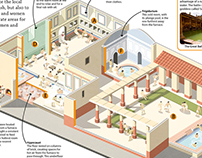 DK - Ancient Rome
