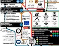 Subway Map Visual Resume