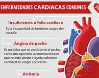 Infographic&health