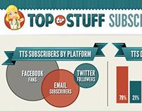 Infographic - Top TV Stuff