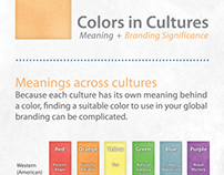 'Colors in Cultures' Infographic